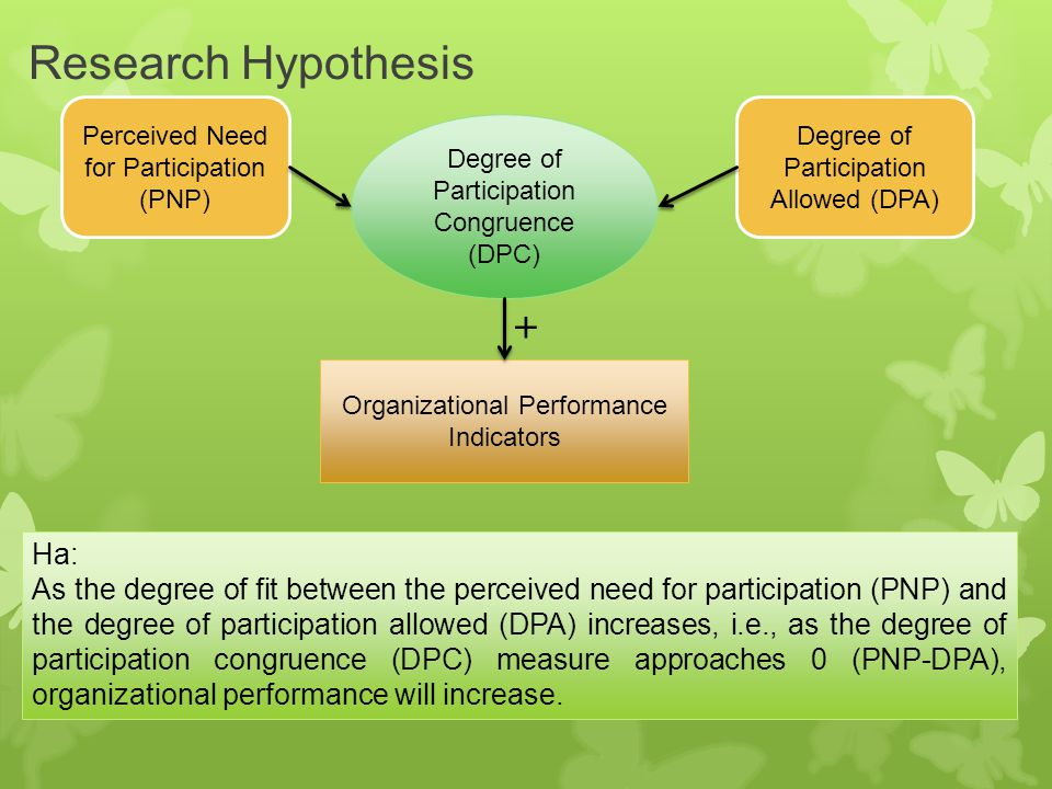 Research Hypothesis + Ha: