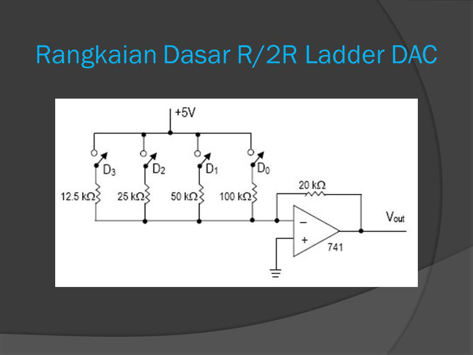 Rangkaian Dasar R/2R Ladder DAC