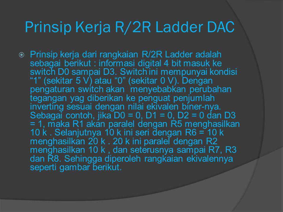 Prinsip Kerja R/2R Ladder DAC