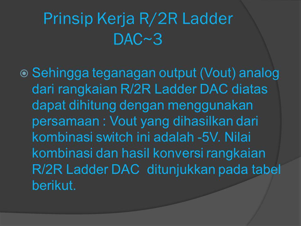 Prinsip Kerja R/2R Ladder DAC~3