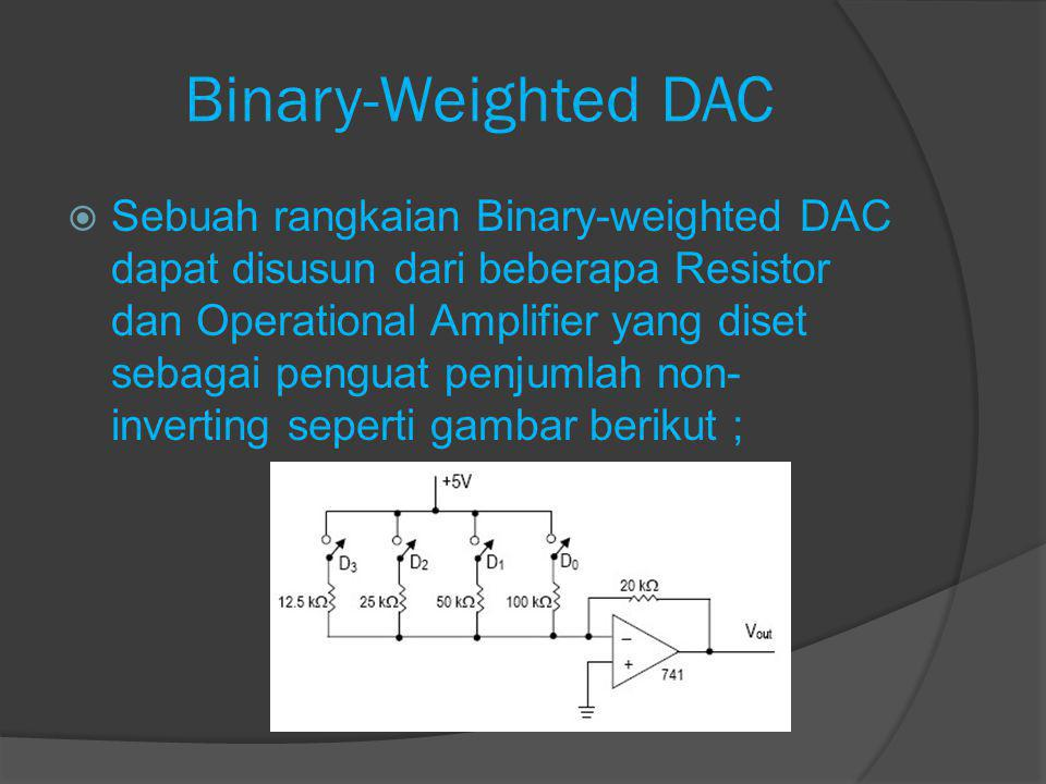 Binary-Weighted DAC