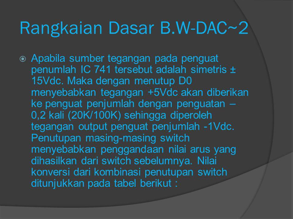 Rangkaian Dasar B.W-DAC~2