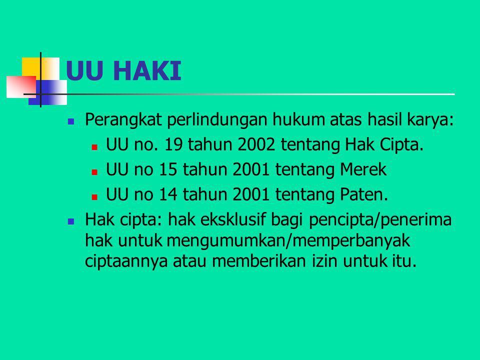 UU HAKI Perangkat perlindungan hukum atas hasil karya: