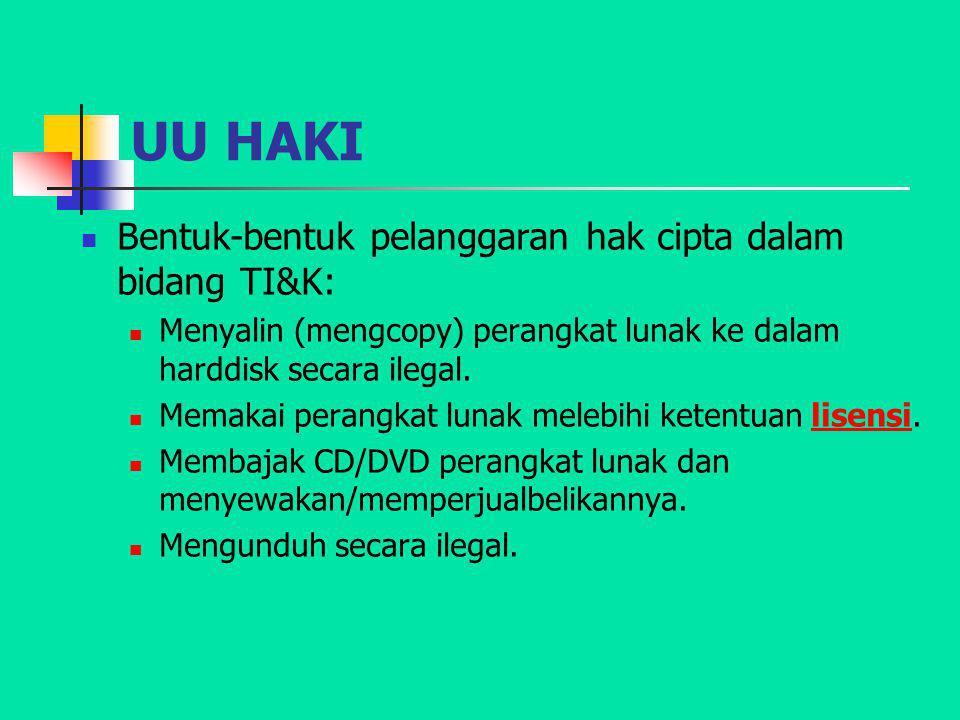 UU HAKI Bentuk-bentuk pelanggaran hak cipta dalam bidang TI&K: