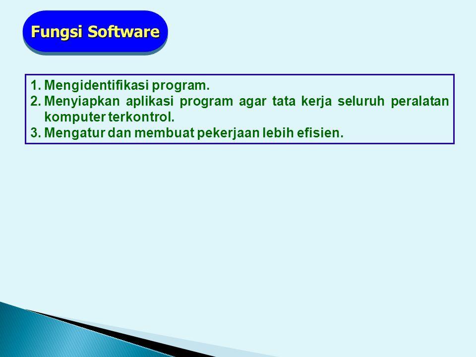 Fungsi Software Mengidentifikasi program.