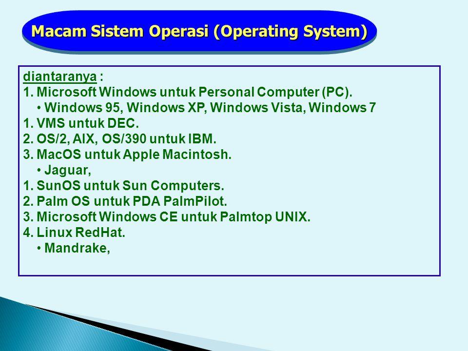 Macam Sistem Operasi (Operating System)