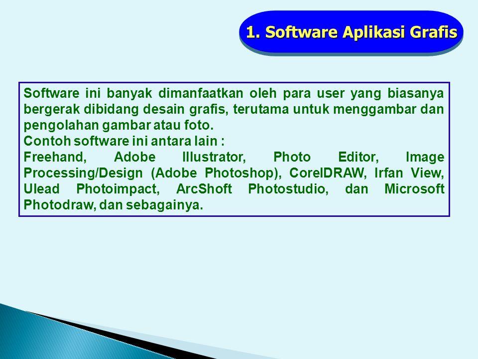 1. Software Aplikasi Grafis