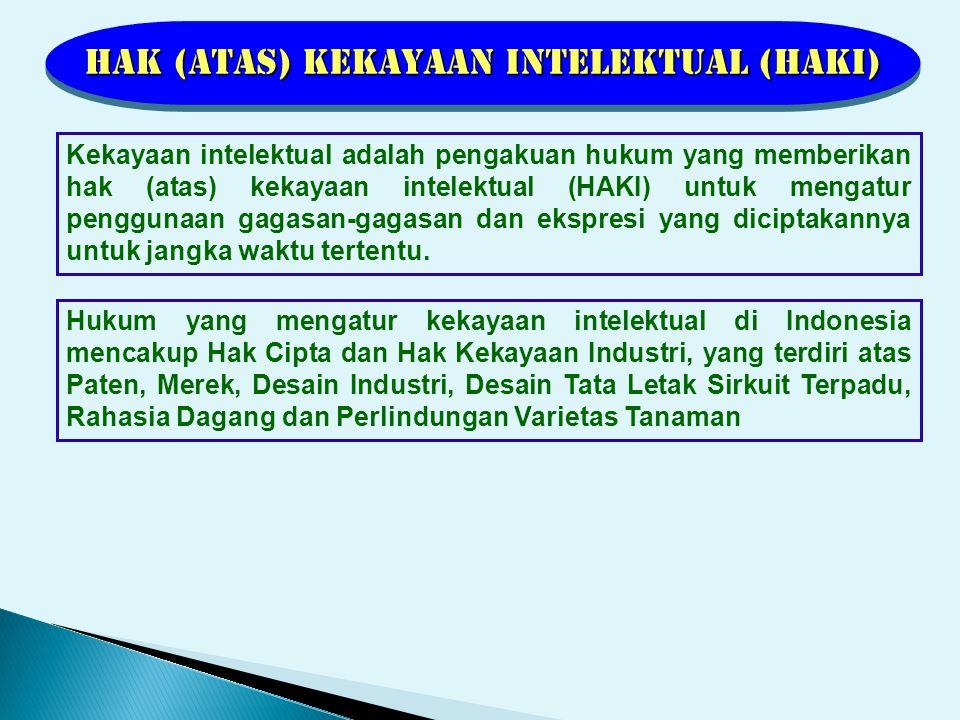 Hak (Atas) Kekayaan Intelektual (HAKI)