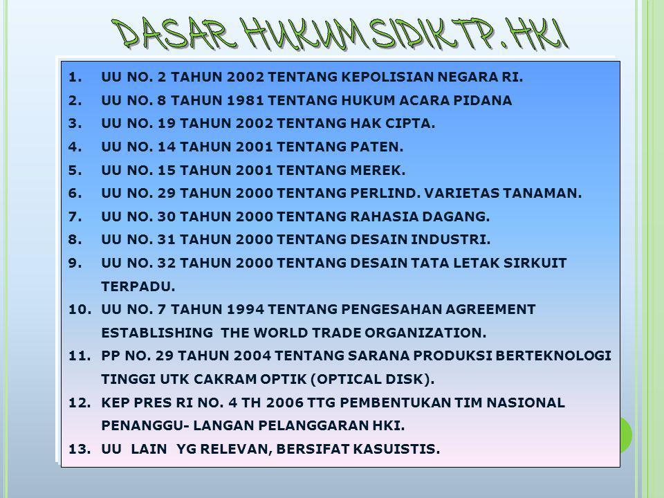 DASAR HUKUM SIDIK TP. HKI