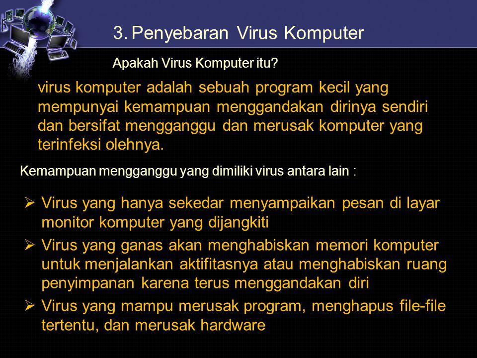 3. Penyebaran Virus Komputer