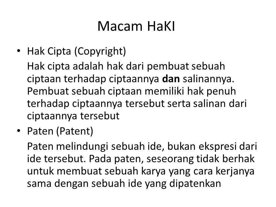 Macam HaKI Hak Cipta (Copyright)