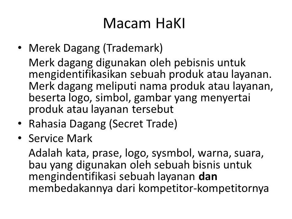 Macam HaKI Merek Dagang (Trademark)