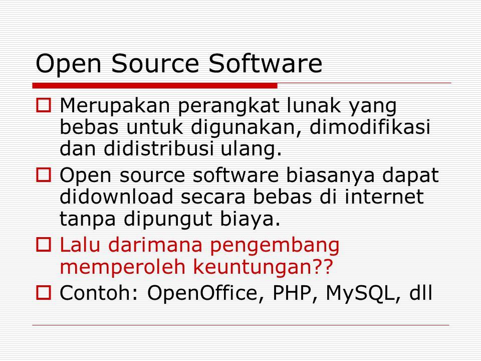 Open Source Software Merupakan perangkat lunak yang bebas untuk digunakan, dimodifikasi dan didistribusi ulang.