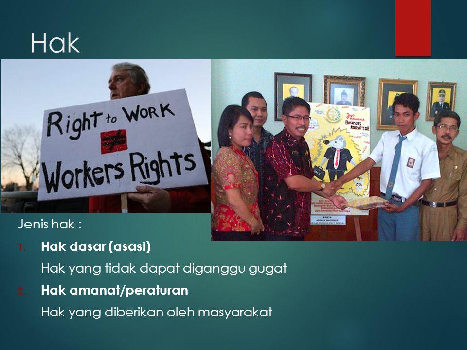 Hak Jenis hak : Hak dasar (asasi) Hak yang tidak dapat diganggu gugat
