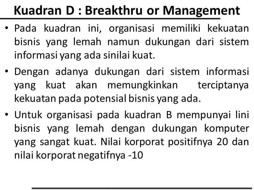 Kuadran D : Breakthru or Management