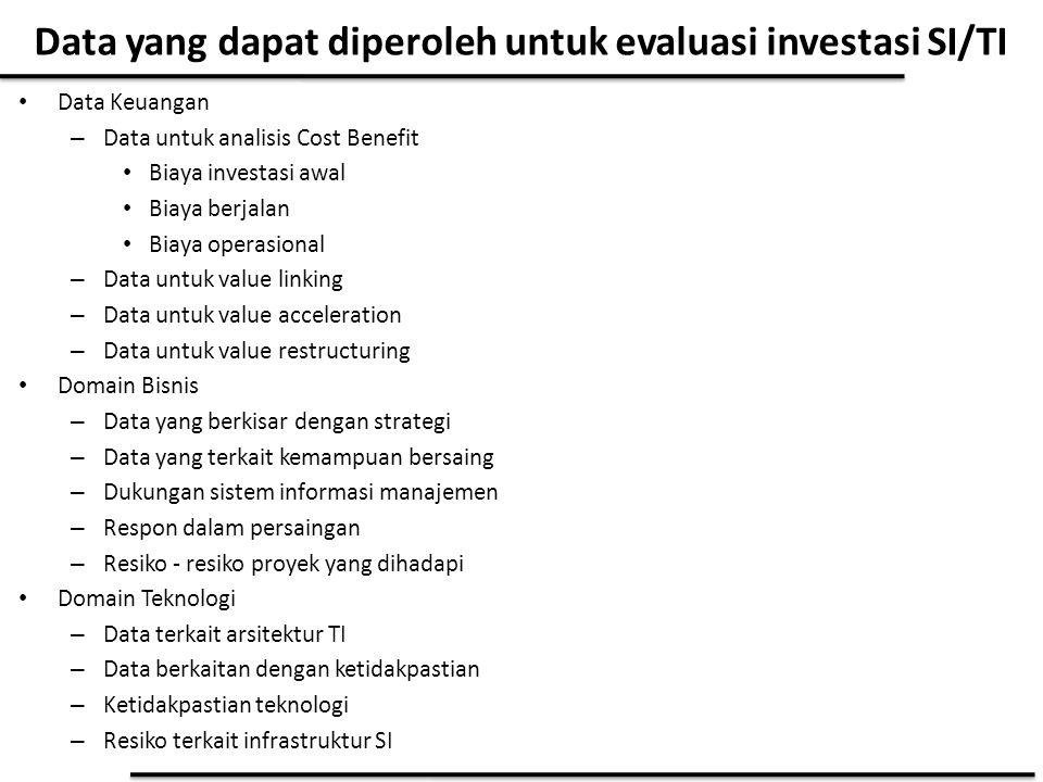 Data yang dapat diperoleh untuk evaluasi investasi SI/TI