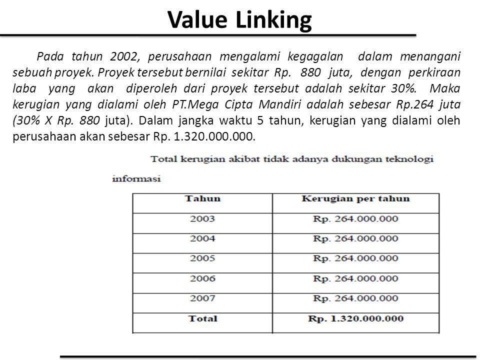 Value Linking