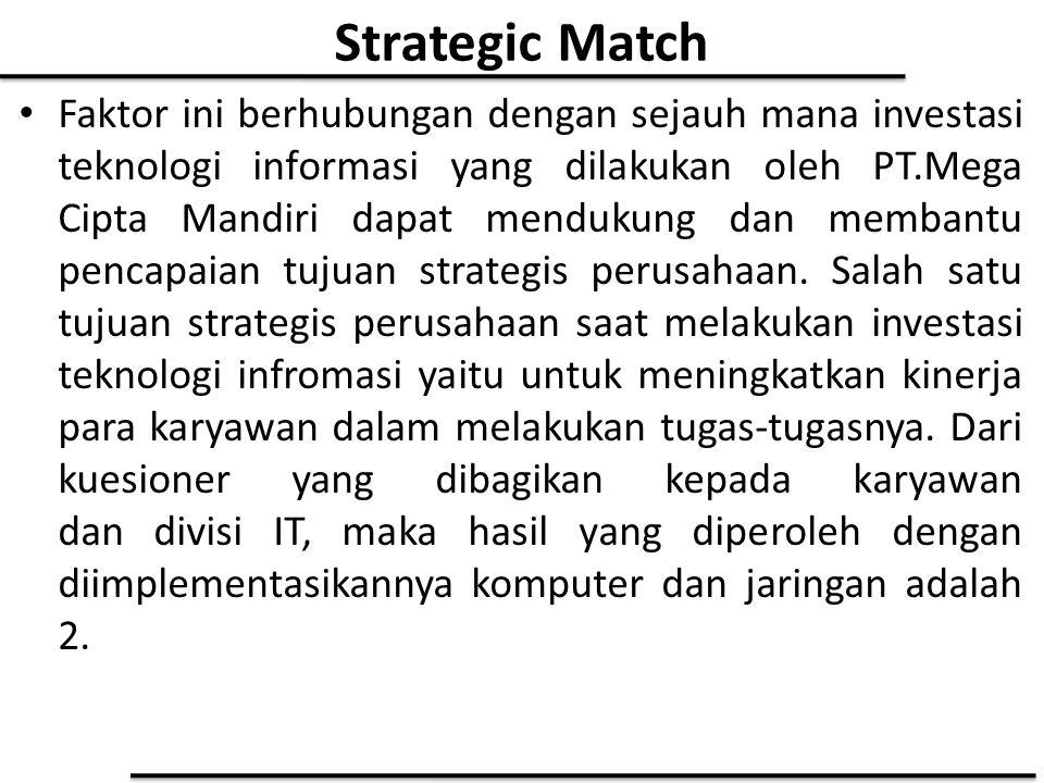 Strategic Match