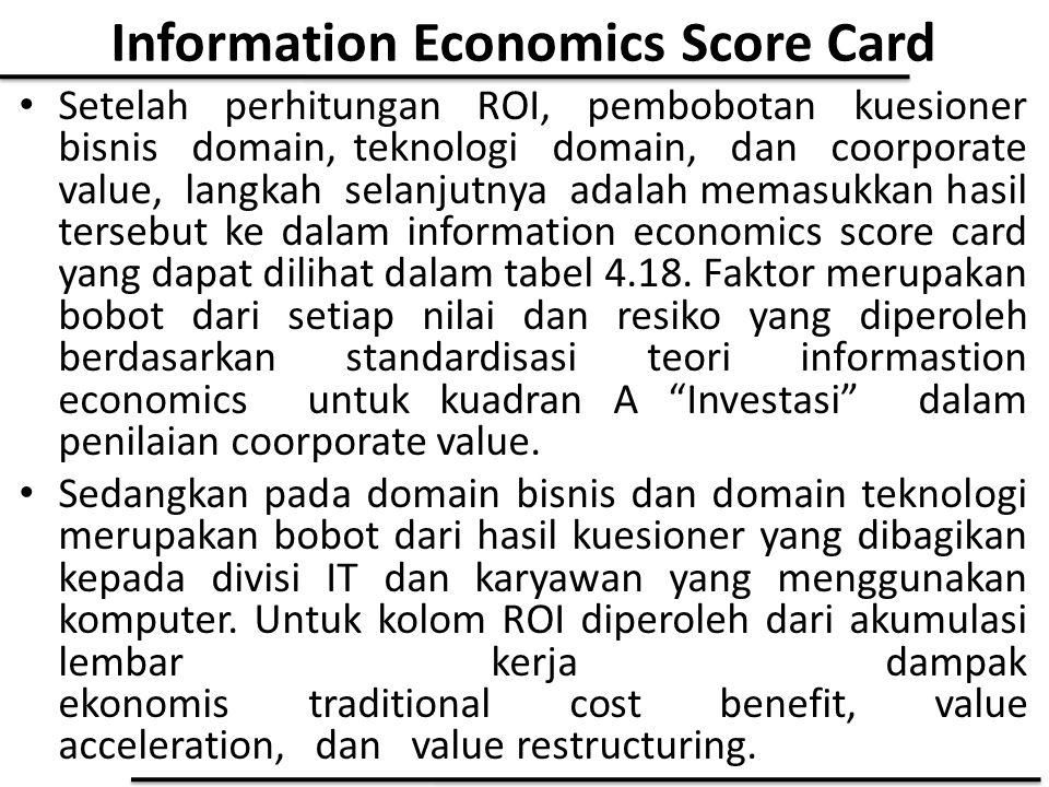 Information Economics Score Card
