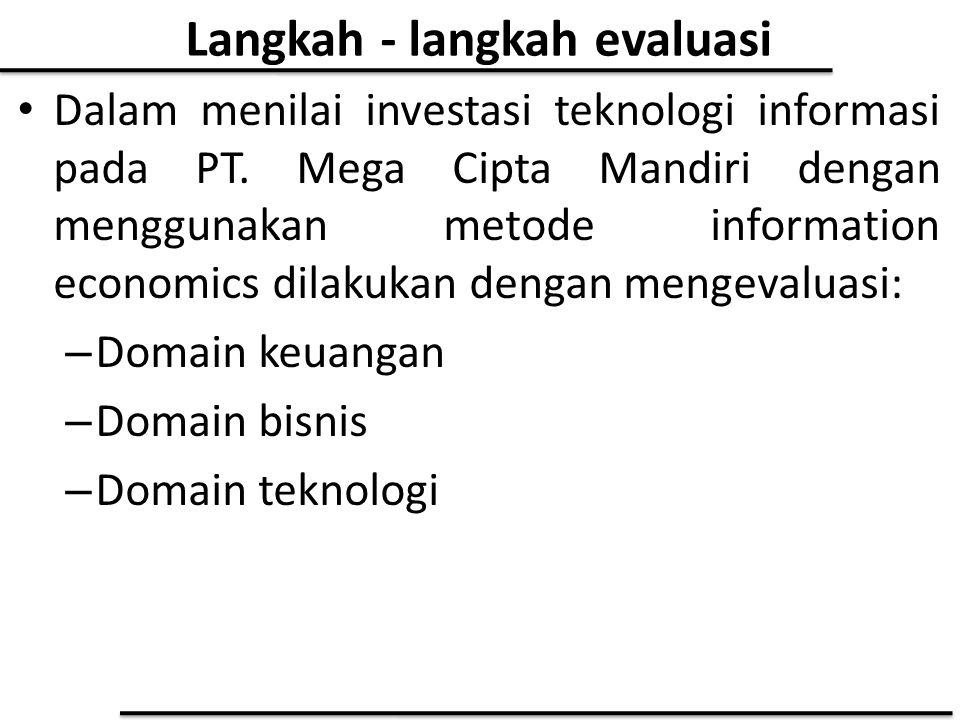 Langkah - langkah evaluasi