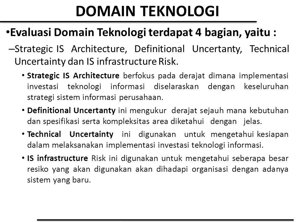 DOMAIN TEKNOLOGI Evaluasi Domain Teknologi terdapat 4 bagian, yaitu :