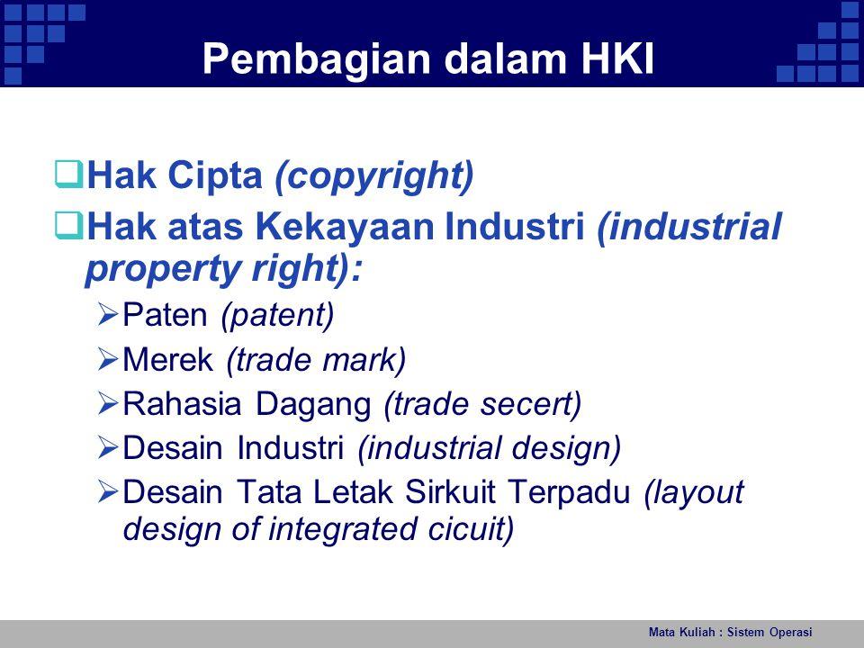Pembagian dalam HKI Hak Cipta (copyright)