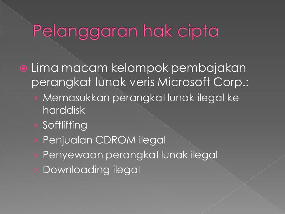 Pelanggaran hak cipta Lima macam kelompok pembajakan perangkat lunak veris Microsoft Corp.: Memasukkan perangkat lunak ilegal ke harddisk.