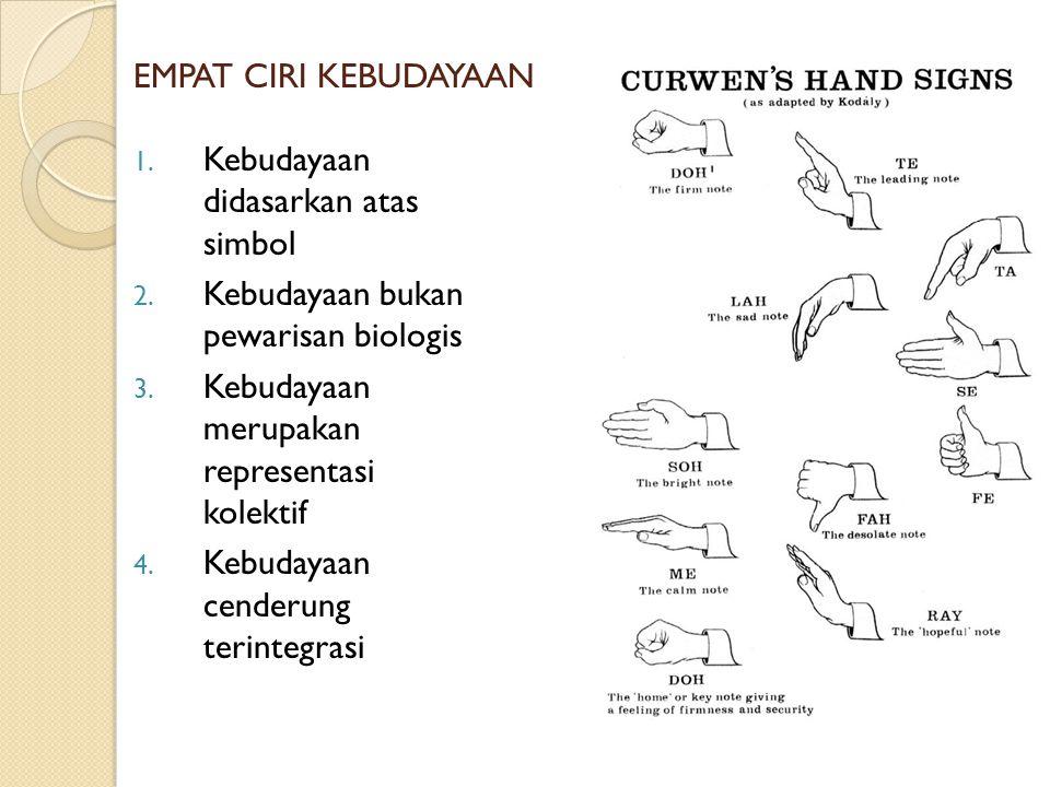 EMPAT CIRI KEBUDAYAAN Kebudayaan didasarkan atas simbol. Kebudayaan bukan pewarisan biologis. Kebudayaan merupakan representasi kolektif.