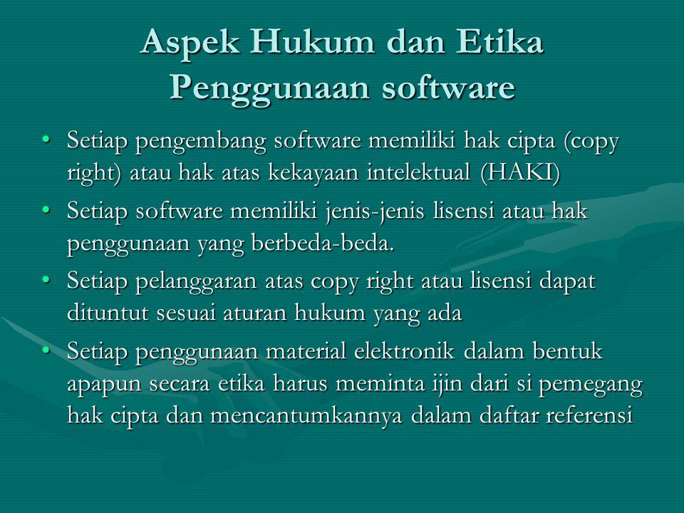 Aspek Hukum dan Etika Penggunaan software