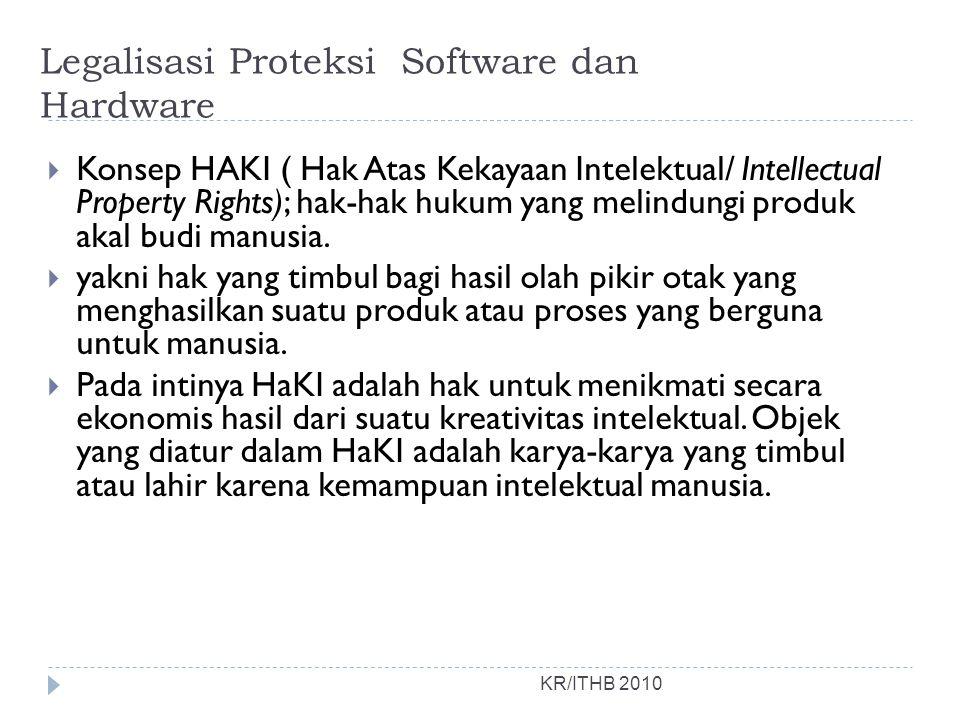 Legalisasi Proteksi Software dan Hardware