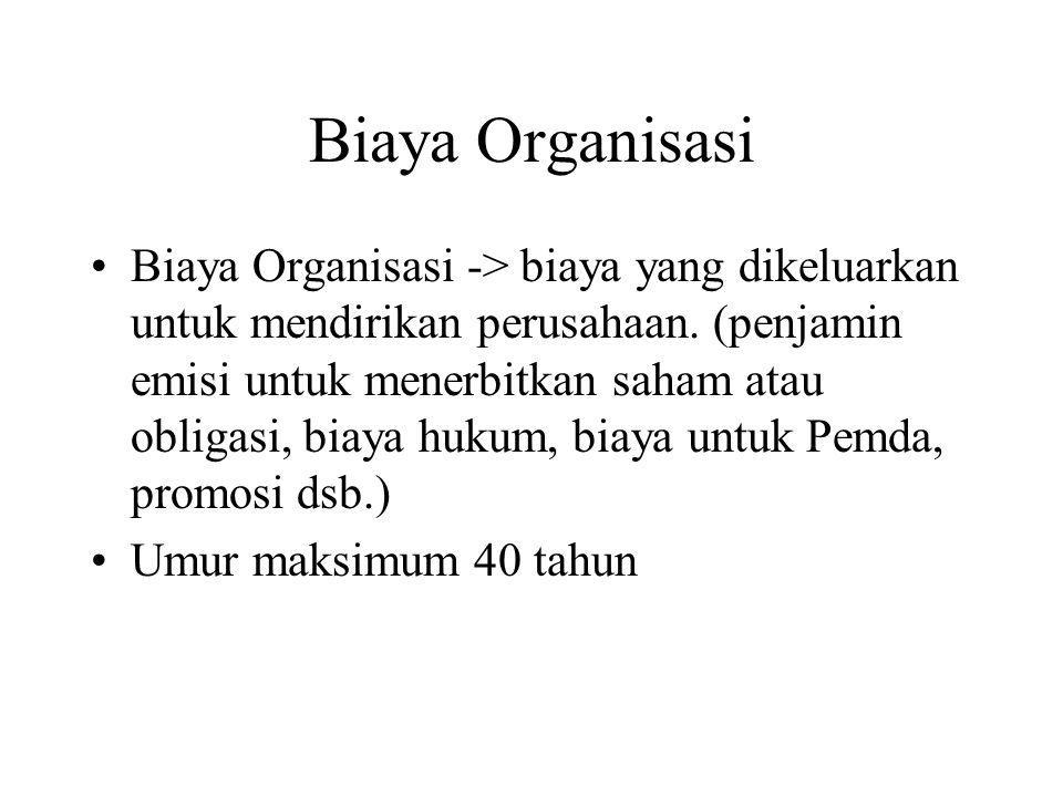 Biaya Organisasi