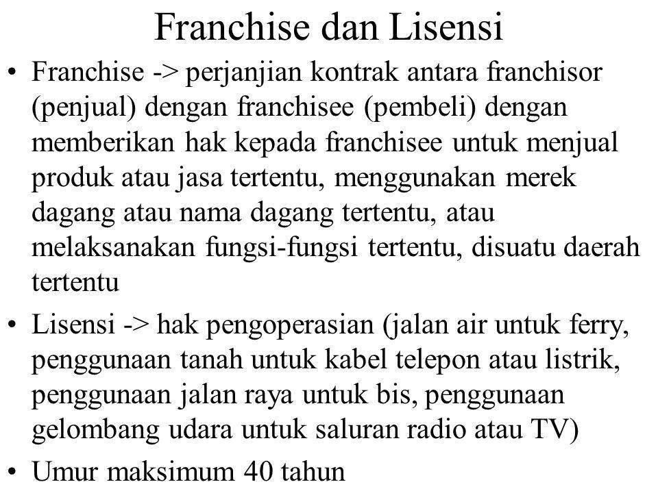 Franchise dan Lisensi