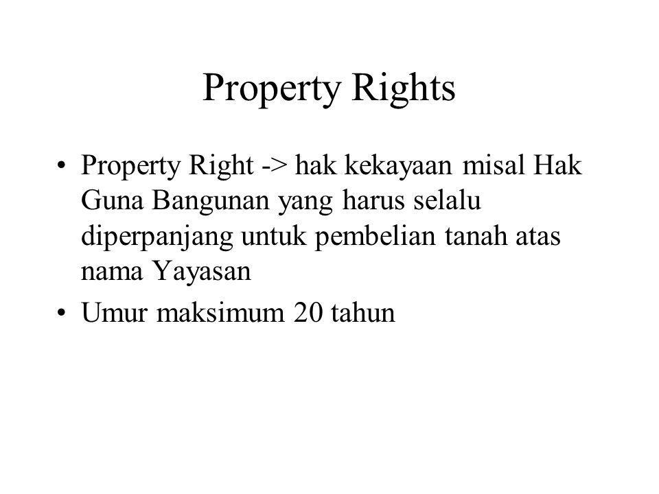 Property Rights Property Right -> hak kekayaan misal Hak Guna Bangunan yang harus selalu diperpanjang untuk pembelian tanah atas nama Yayasan.