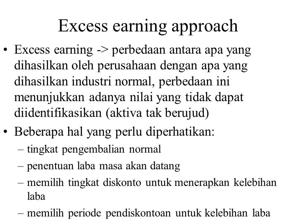Excess earning approach