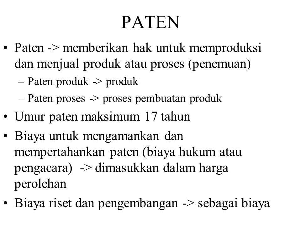 PATEN Paten -> memberikan hak untuk memproduksi dan menjual produk atau proses (penemuan) Paten produk -> produk.