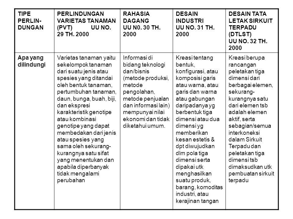 DESAIN TATA LETAK SIRKUIT TERPADU (DTLST) UU NO. 32 TH. 2000