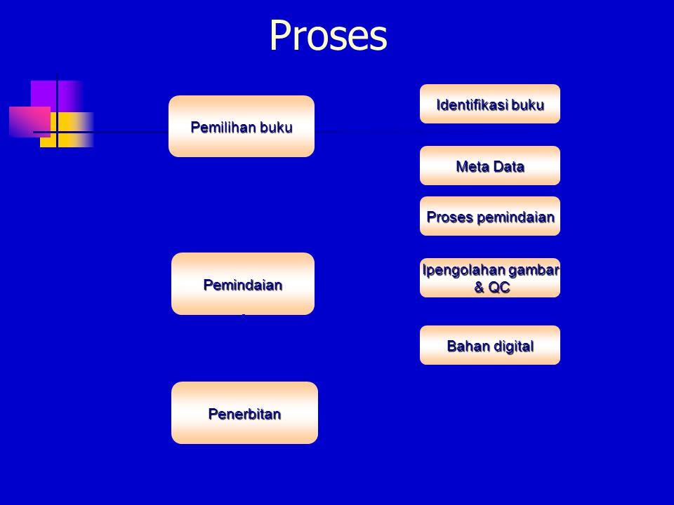 Proses Identifikasi buku Pemilihan buku Meta Data Proses pemindaian