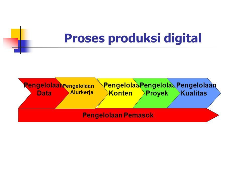 Proses produksi digital