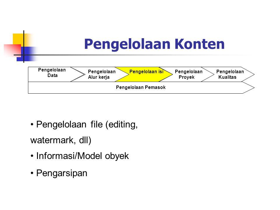 Pengelolaan Konten Pengelolaan file (editing, watermark, dll)
