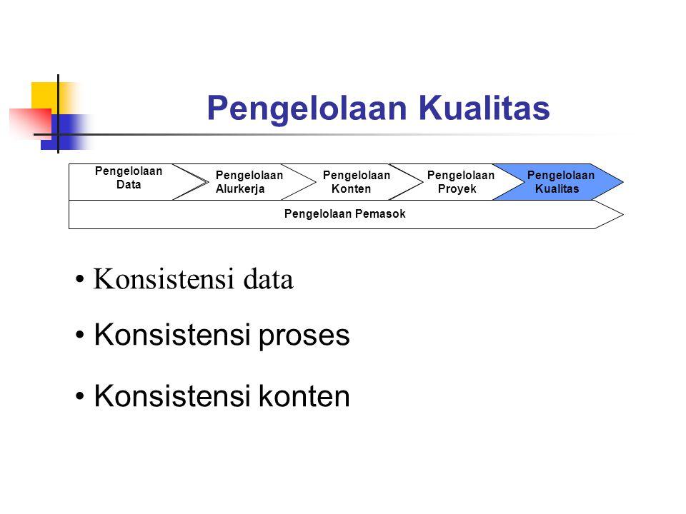 Pengelolaan Kualitas Konsistensi data Konsistensi proses