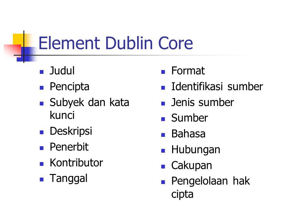 Element Dublin Core Judul Pencipta Subyek dan kata kunci Deskripsi