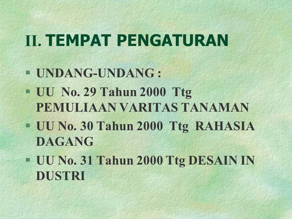 II. TEMPAT PENGATURAN UNDANG-UNDANG :