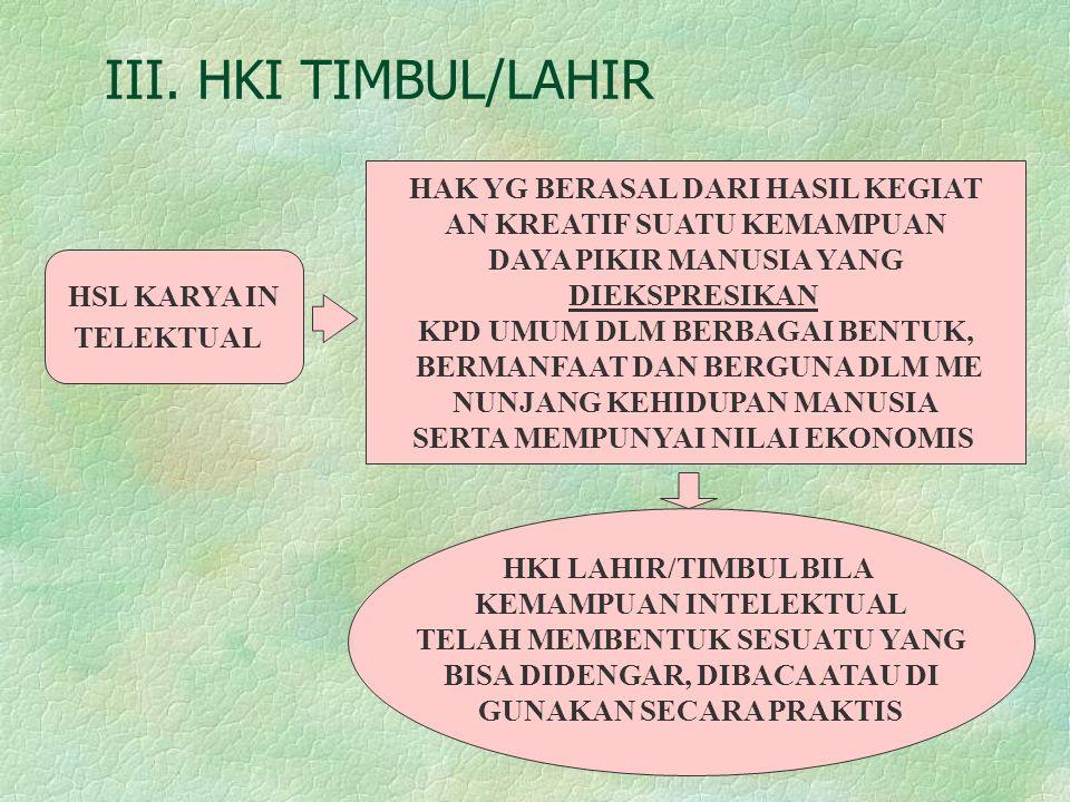 III. HKI TIMBUL/LAHIR HAK YG BERASAL DARI HASIL KEGIAT