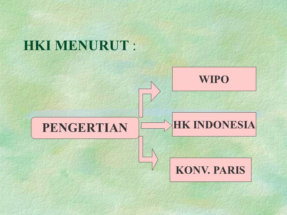 HKI MENURUT : WIPO HK INDONESIA PENGERTIAN KONV. PARIS