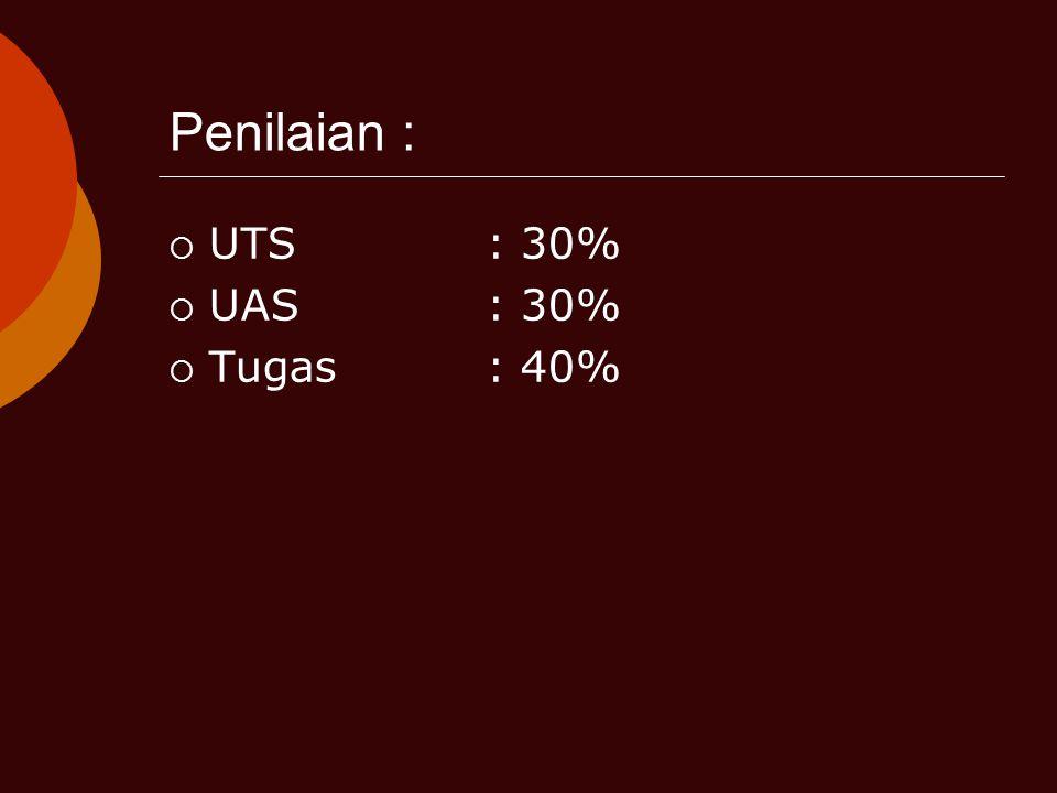 Penilaian : UTS : 30% UAS : 30% Tugas : 40%