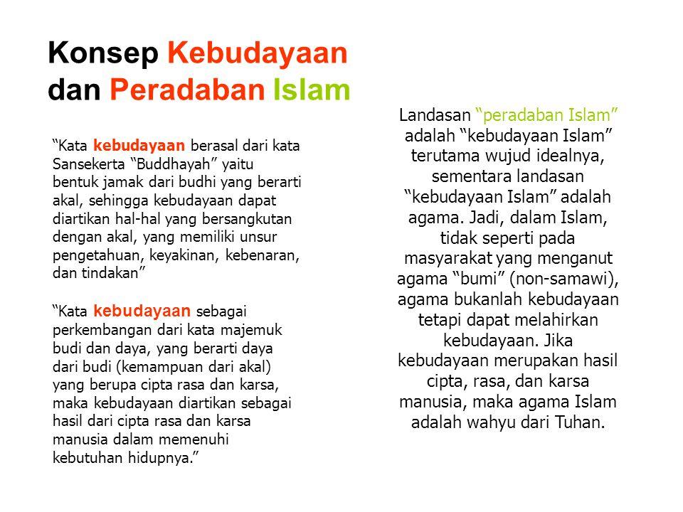Konsep Kebudayaan dan Peradaban Islam