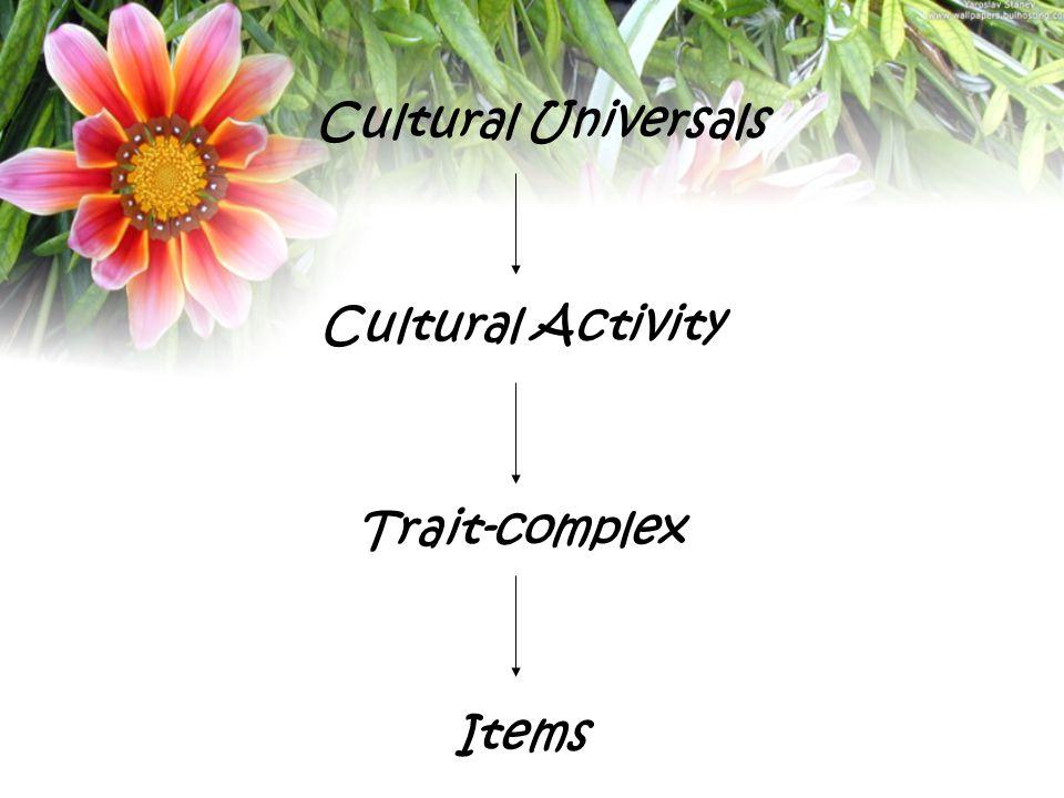 Cultural Universals Cultural Activity Trait-complex Items