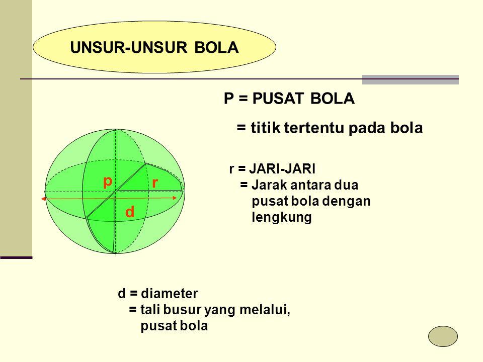 = titik tertentu pada bola