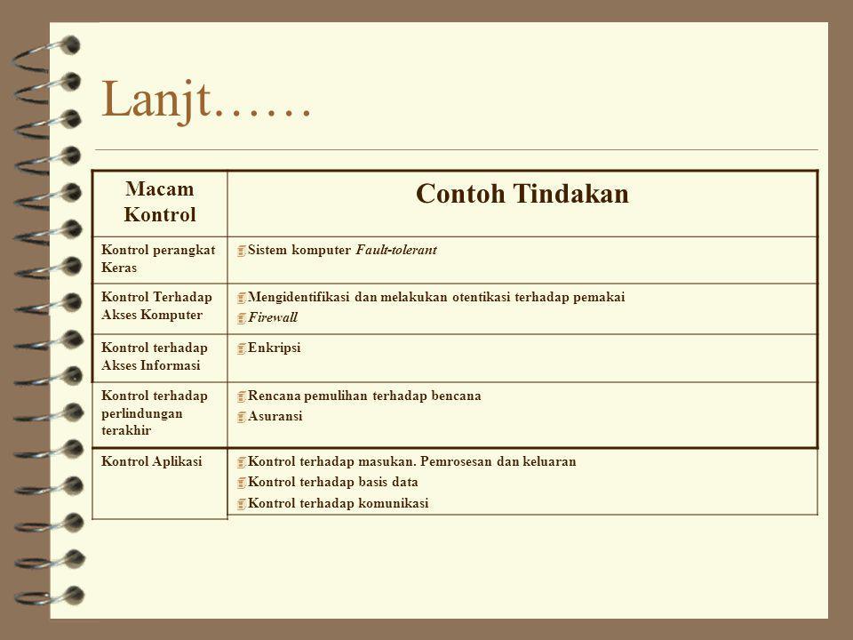 Lanjt…… Contoh Tindakan Macam Kontrol Kontrol perangkat Keras
