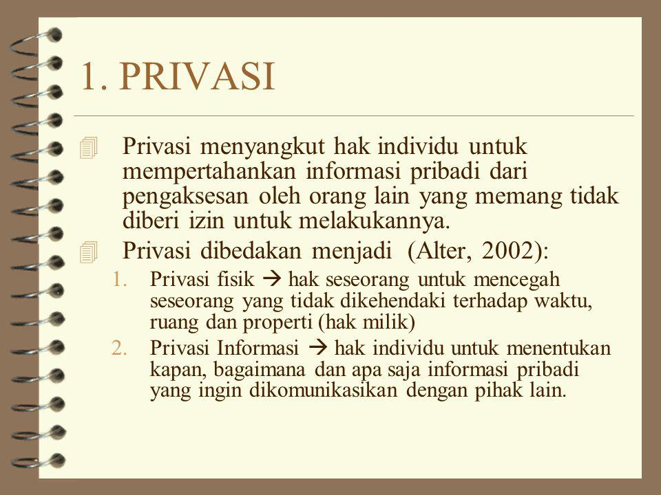 1. PRIVASI